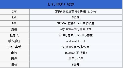 """699元双核秀""""下限"""" 北斗小辣椒深入评测"""
