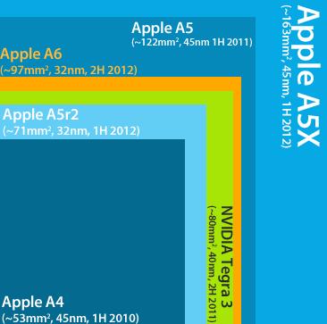 iPhone 5纯硬件评测:给你想要的一切