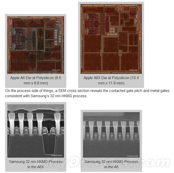 大怪兽A6X秘密揭晓:新一代四核GPU性能恐怖!