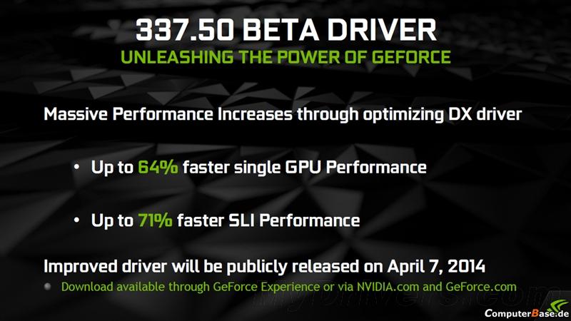 真能提速71%?NVIDIA鸡血驱动实测