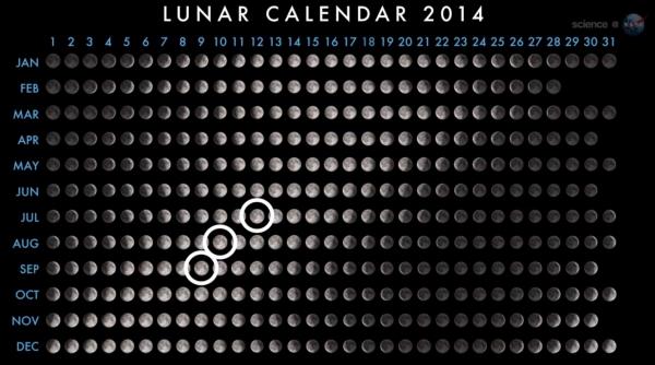 2014年7月12日超级月亮再次光临