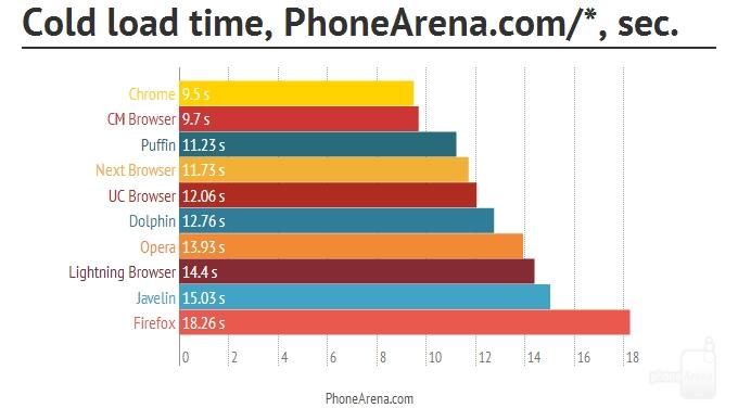 评测:十大浏览器混战Android平台 谁最棒?的照片 - 18