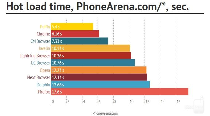 评测:十大浏览器混战Android平台 谁最棒?的照片 - 16
