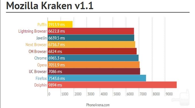 评测:十大浏览器混战Android平台 谁最棒?的照片 - 14