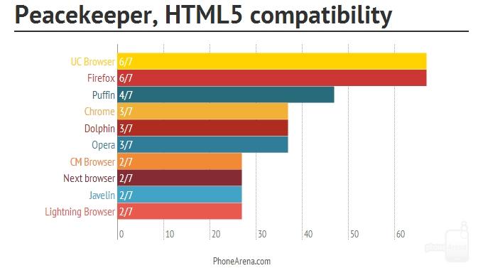 评测:十大浏览器混战Android平台 谁最棒?的照片 - 15
