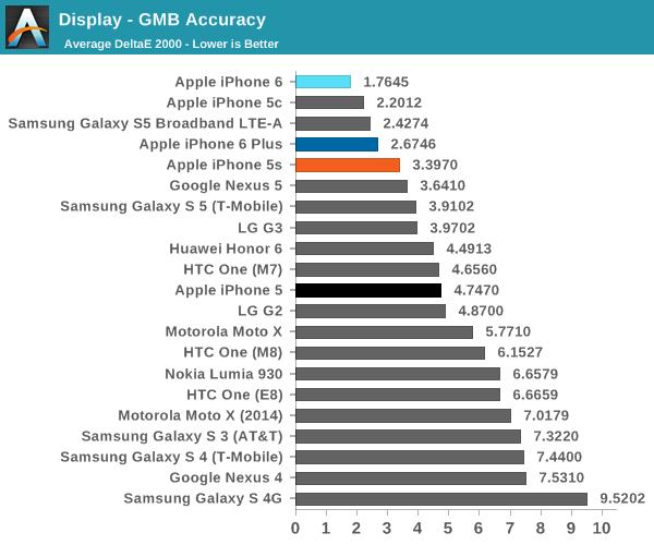 iPhone 6全身零件最全评测:海量图文全方位解析的照片 - 45