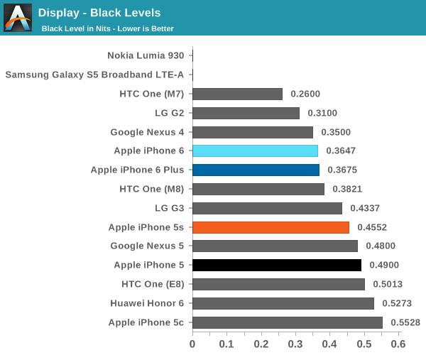 iPhone 6全身零件最全评测:海量图文全方位解析的照片 - 40