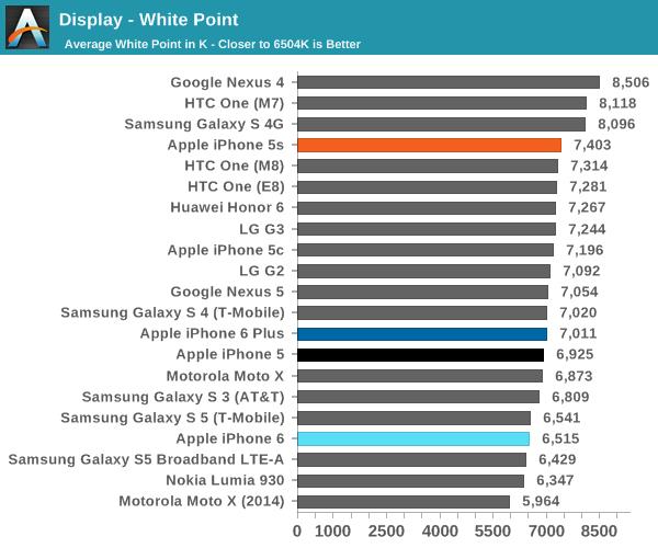 iPhone 6全身零件最全评测:海量图文全方位解析的照片 - 42