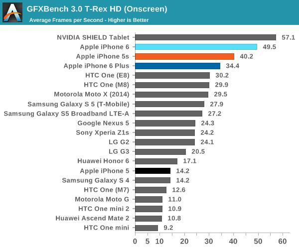 iPhone 6全身零件最全评测:海量图文全方位解析的照片 - 22