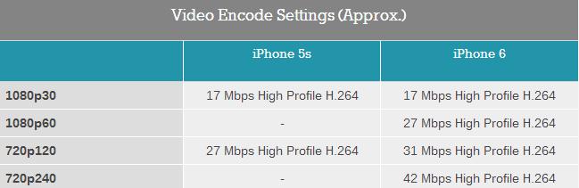 iPhone 6全身零件最全评测:海量图文全方位解析的照片 - 61