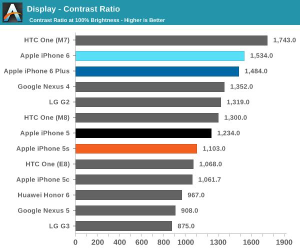 iPhone 6全身零件最全评测:海量图文全方位解析的照片 - 41