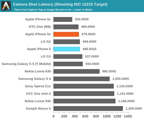 iPhone 6全身零件最全评测:海量图文全方位解析的照片 - 47