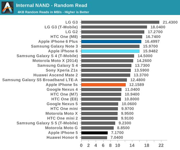 iPhone 6全身零件最全评测:海量图文全方位解析的照片 - 26