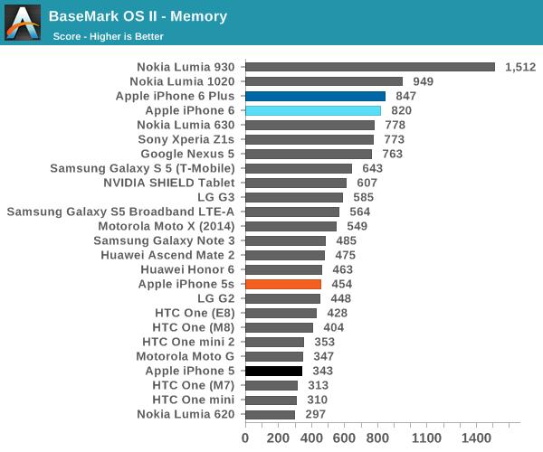 iPhone 6全身零件最全评测:海量图文全方位解析的照片 - 9