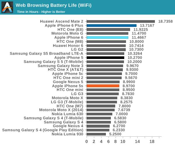 iPhone 6全身零件最全评测:海量图文全方位解析的照片 - 28