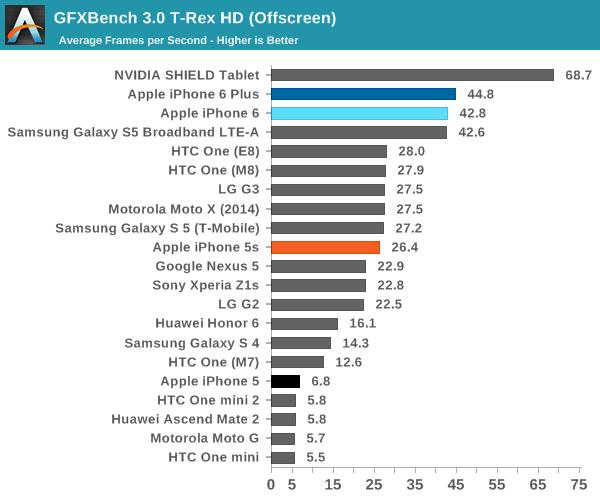 iPhone 6全身零件最全评测:海量图文全方位解析的照片 - 23