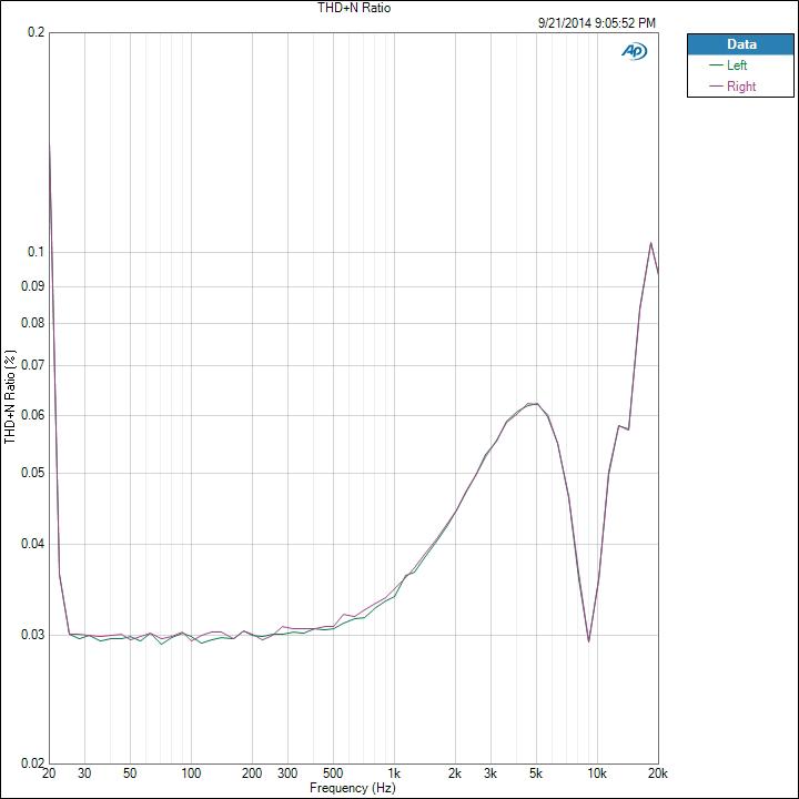 iPhone 6全身零件最全评测:海量图文全方位解析的照片 - 69