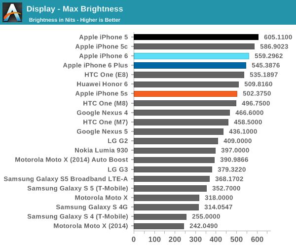 iPhone 6全身零件最全评测:海量图文全方位解析的照片 - 39
