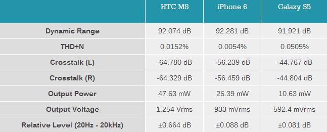 iPhone 6全身零件最全评测:海量图文全方位解析的照片 - 66