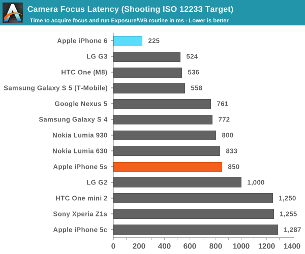 iPhone 6全身零件最全评测:海量图文全方位解析的照片 - 46