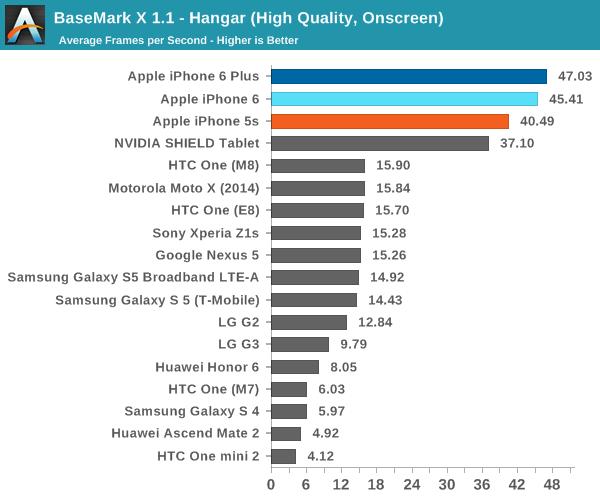 iPhone 6全身零件最全评测:海量图文全方位解析的照片 - 19