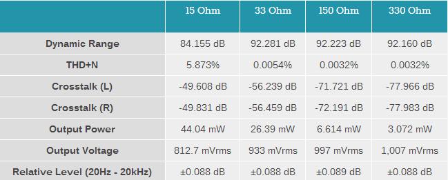 iPhone 6全身零件最全评测:海量图文全方位解析的照片 - 64