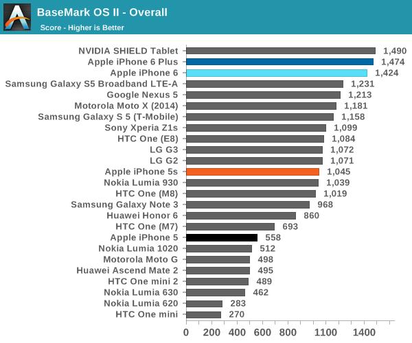 iPhone 6全身零件最全评测:海量图文全方位解析的照片 - 7