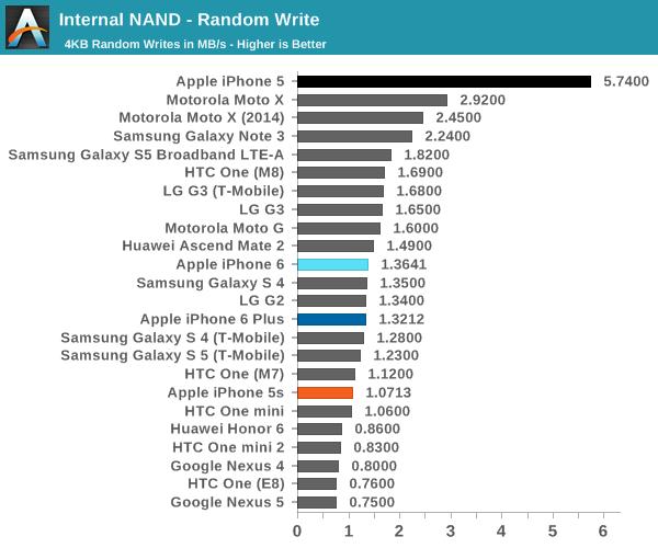 iPhone 6全身零件最全评测:海量图文全方位解析的照片 - 27