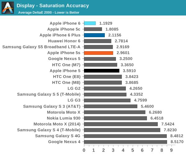 iPhone 6全身零件最全评测:海量图文全方位解析的照片 - 44