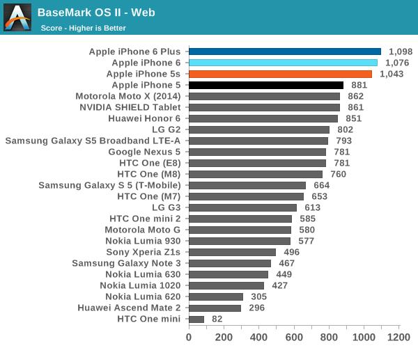 iPhone 6全身零件最全评测:海量图文全方位解析的照片 - 11