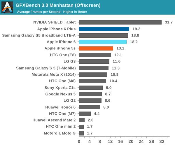 iPhone 6全身零件最全评测:海量图文全方位解析的照片 - 21