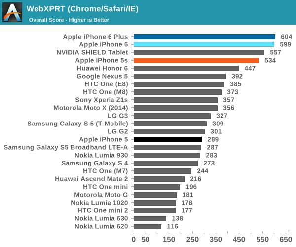 iPhone 6全身零件最全评测:海量图文全方位解析的照片 - 6