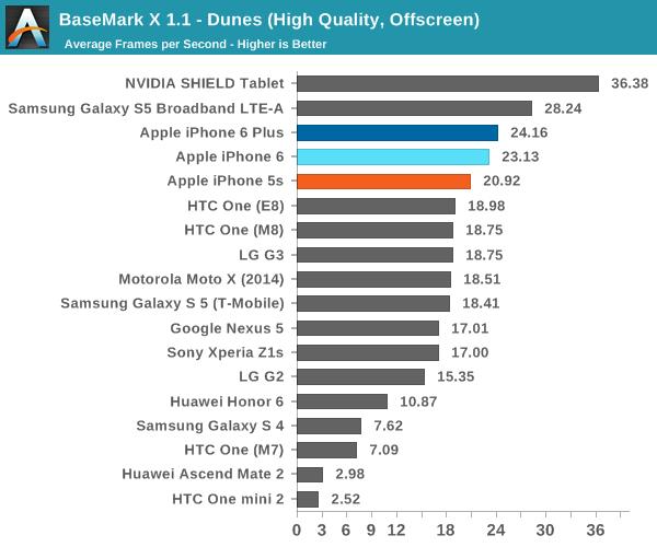 iPhone 6全身零件最全评测:海量图文全方位解析的照片 - 16
