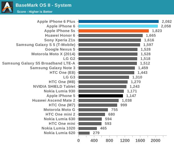 iPhone 6全身零件最全评测:海量图文全方位解析的照片 - 8