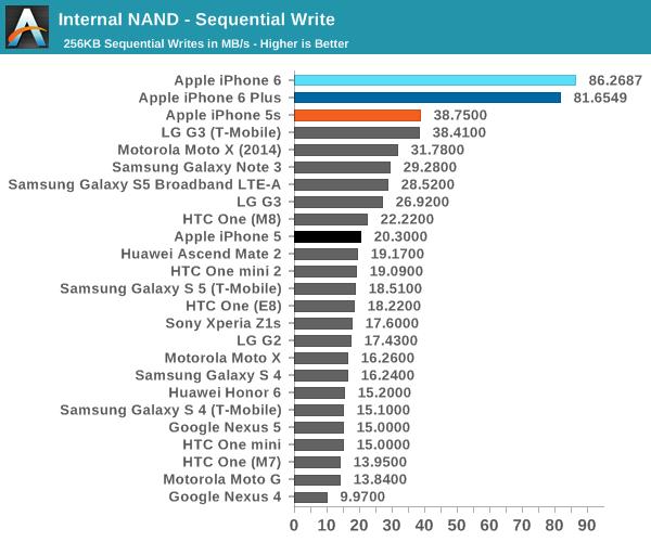 iPhone 6全身零件最全评测:海量图文全方位解析的照片 - 24