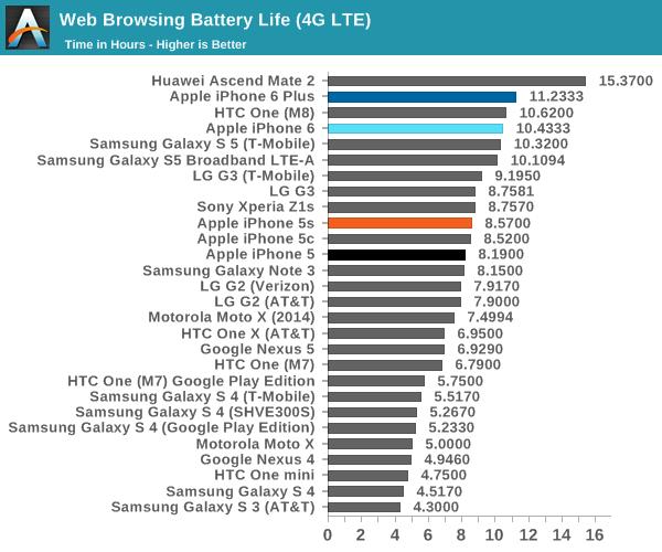 iPhone 6全身零件最全评测:海量图文全方位解析的照片 - 29