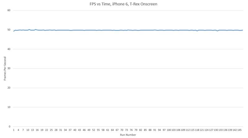 iPhone 6全身零件最全评测:海量图文全方位解析的照片 - 32