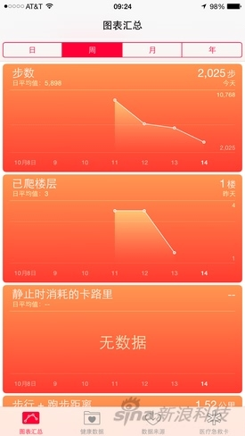 iPhone 6/6 Plus行货版试用体验评测的照片 - 22