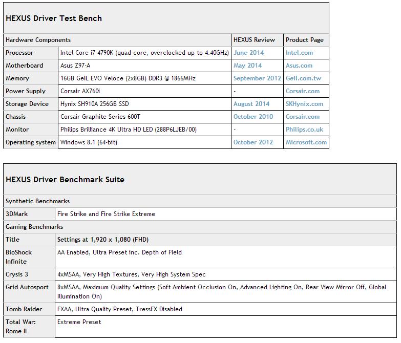 AMD VS NVIDIA 2014年度驱动大战的照片 - 3