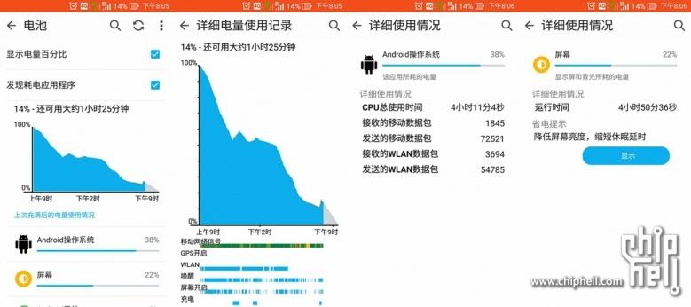 4GB内存爽死了!华硕ZenFone 2最深度评测的照片 - 84