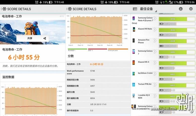 4GB内存爽死了!华硕ZenFone 2最深度评测的照片 - 85
