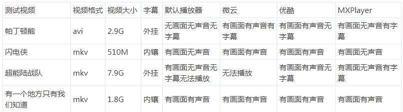 4GB内存爽死了!华硕ZenFone 2最深度评测的照片 - 89