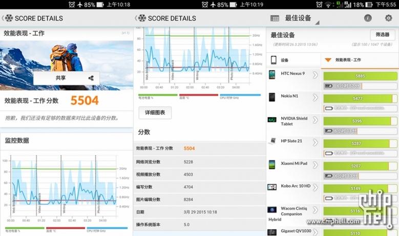 4GB内存爽死了!华硕ZenFone 2最深度评测的照片 - 82