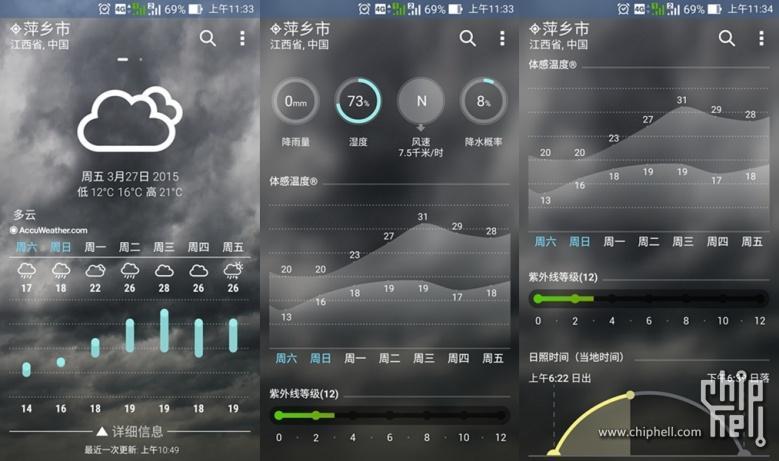4GB内存爽死了!华硕ZenFone 2最深度评测的照片 - 61