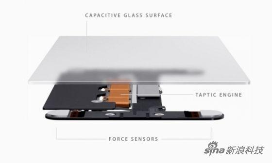 苹果12寸Retina视网膜屏新MacBook评测的照片 - 12