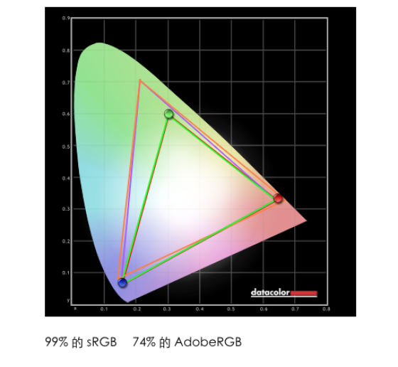 苹果12寸Retina视网膜屏新MacBook评测的照片 - 10