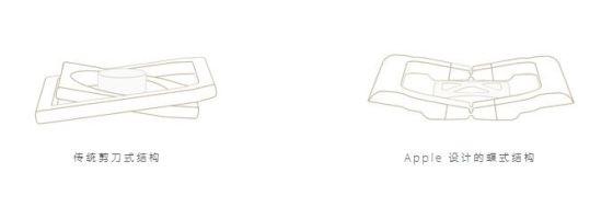 苹果12寸Retina视网膜屏新MacBook评测的照片 - 11