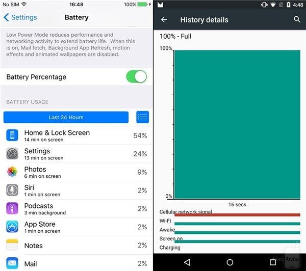 Android M与iOS 9上手评测对比:就差虚拟键了的照片 - 12