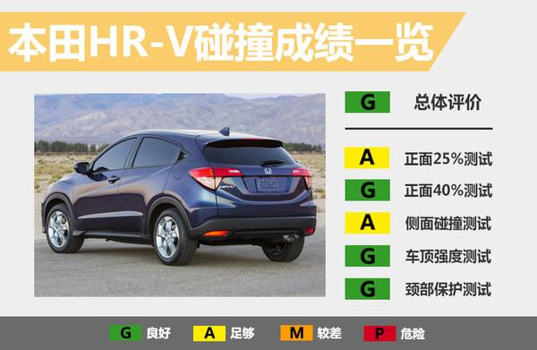 本田SUV缤致碰撞测试:侧撞B柱直接断