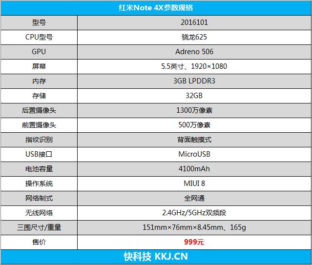 千元旗舰续航逆天 红米Note 4X手机评测